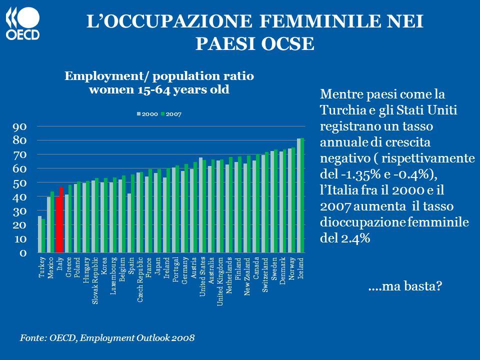 L'OCCUPAZIONE FEMMINILE NEI PAESI OCSE