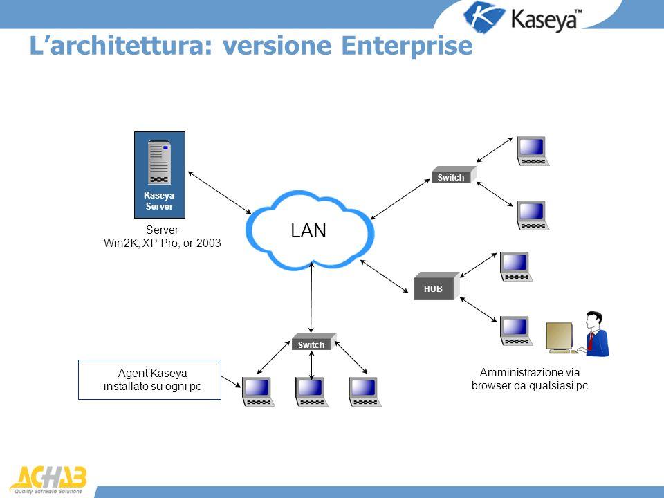 L'architettura: versione Enterprise