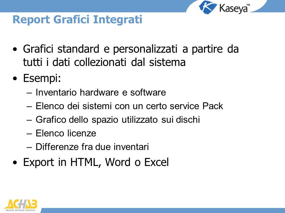 Report Grafici Integrati