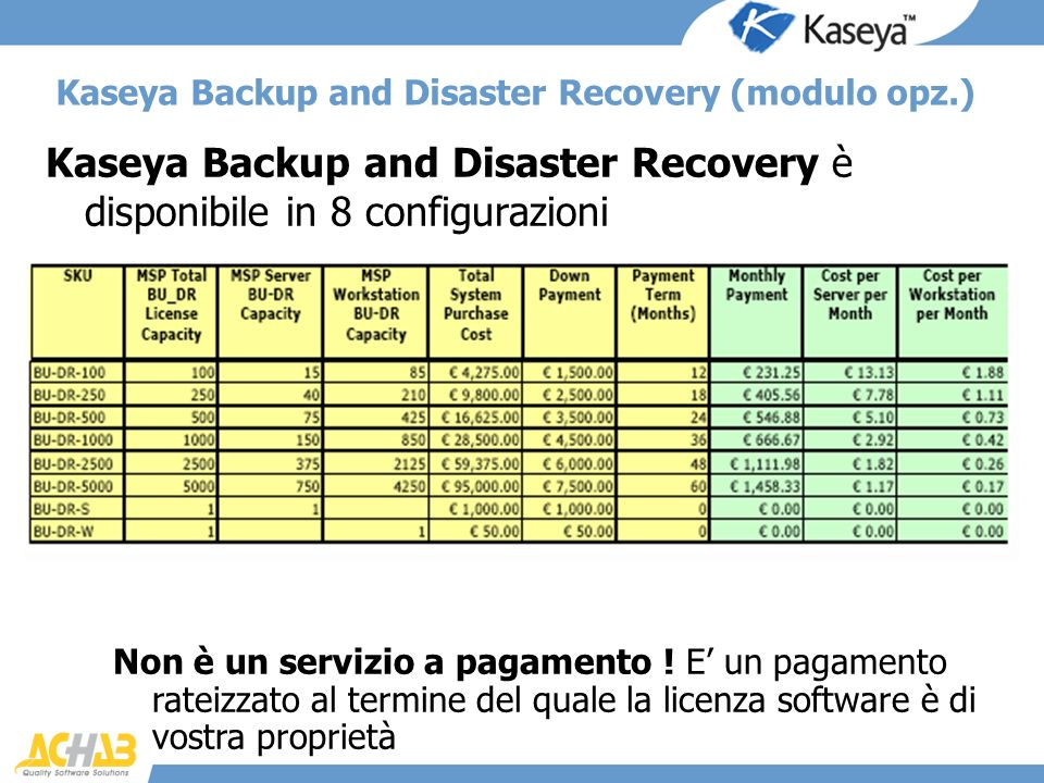 Kaseya Backup and Disaster Recovery è disponibile in 8 configurazioni