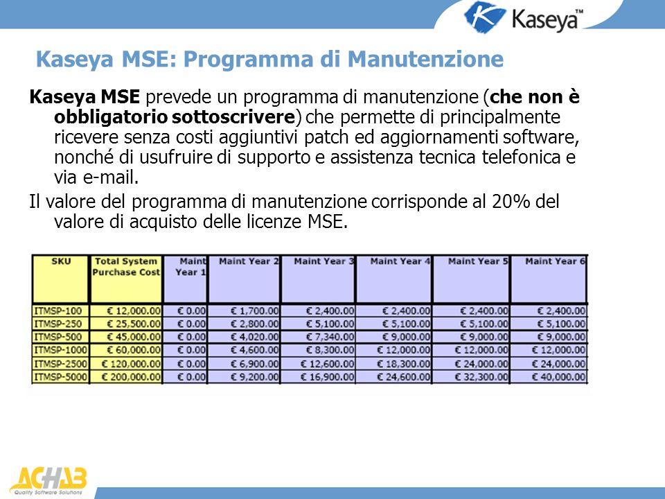 Kaseya MSE: Programma di Manutenzione