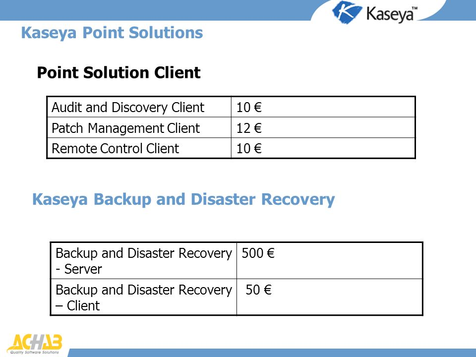 Kaseya Point Solutions