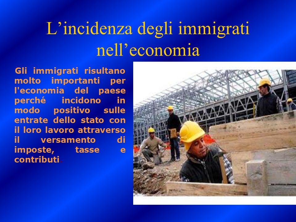 L'incidenza degli immigrati nell'economia