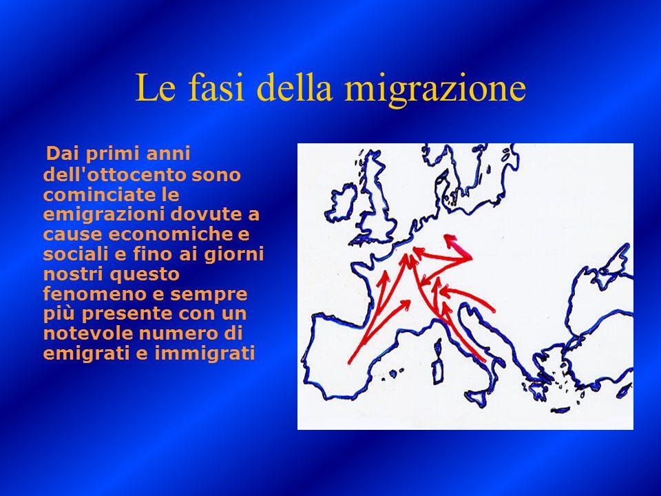 Le fasi della migrazione