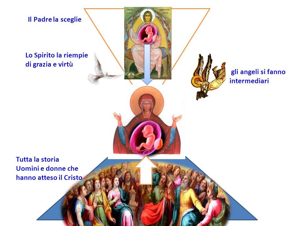 Il Padre la sceglie Lo Spirito la riempie. di grazia e virtù. gli angeli si fanno intermediari. Tutta la storia.
