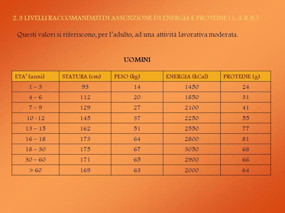 2.3 LIVELLI RACCOMANDATI DI ASSUNZIONE DI ENERGIA E PROTEINE ( L.A.R.N.)