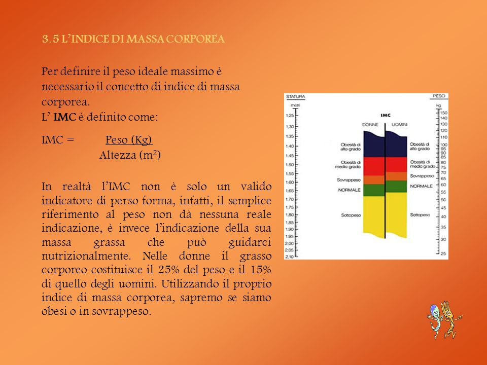 3.5 L'INDICE DI MASSA CORPOREA