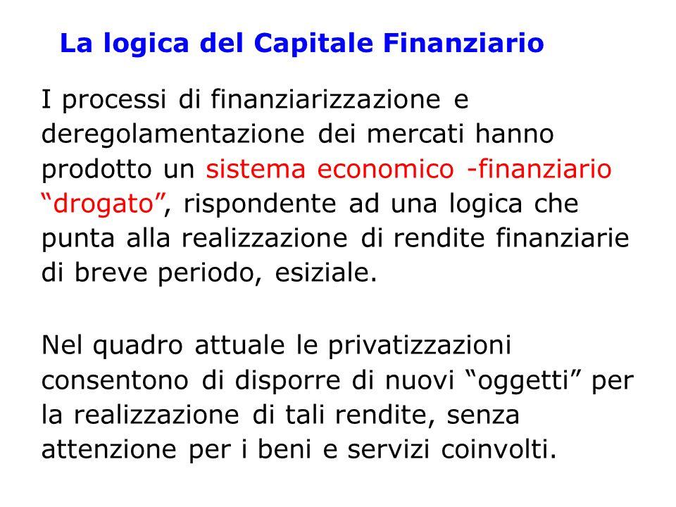 La logica del Capitale Finanziario