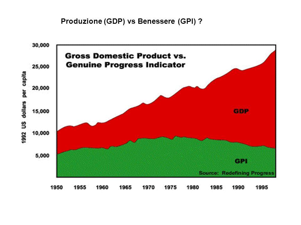 Produzione (GDP) vs Benessere (GPI)