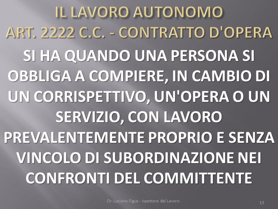 IL LAVORO AUTONOMO ART. 2222 C.C. - CONTRATTO D OPERA