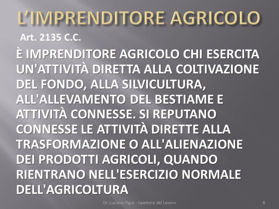 L'IMPRENDITORE AGRICOLO