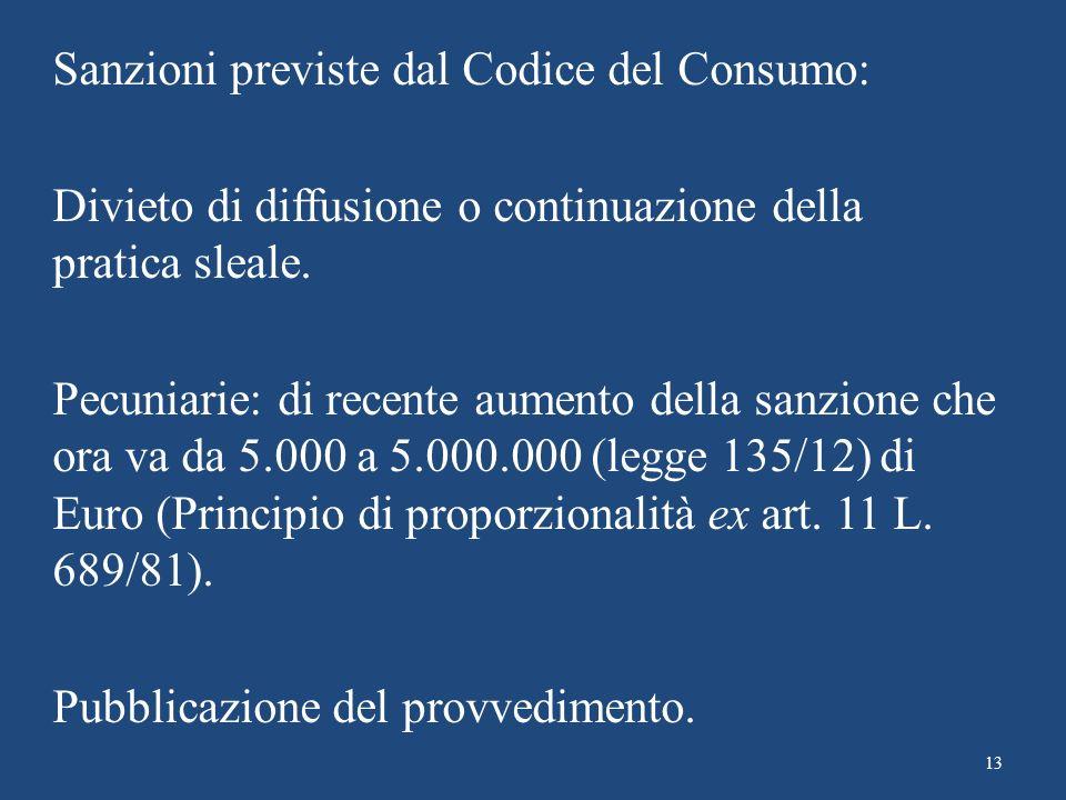 Sanzioni previste dal Codice del Consumo: