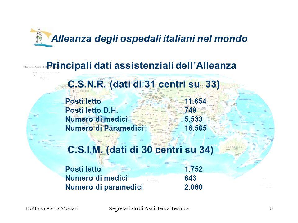 Principali dati assistenziali dell'Alleanza