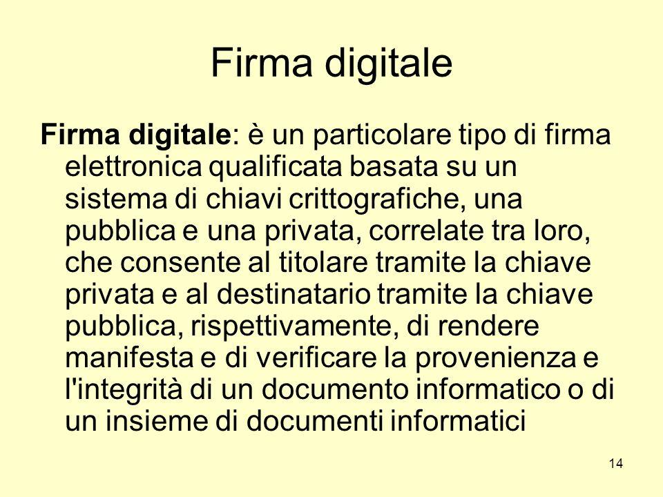 Firma digitale