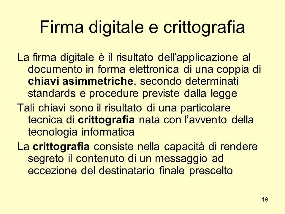 Firma digitale e crittografia