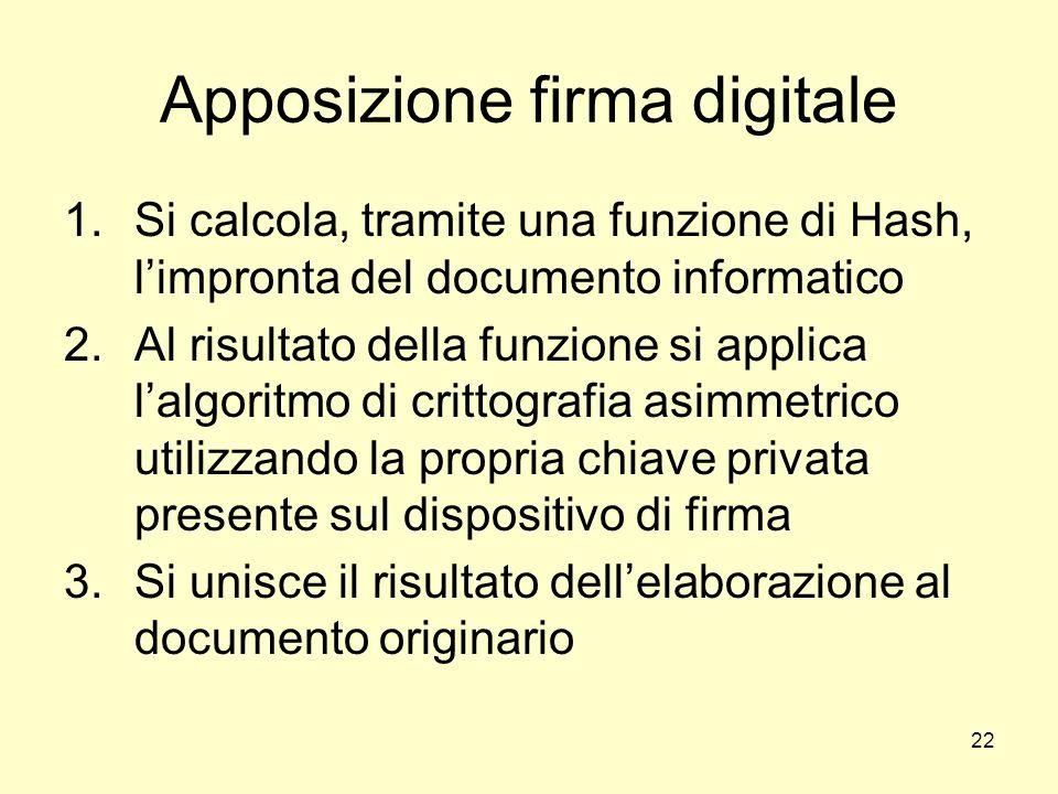 Apposizione firma digitale