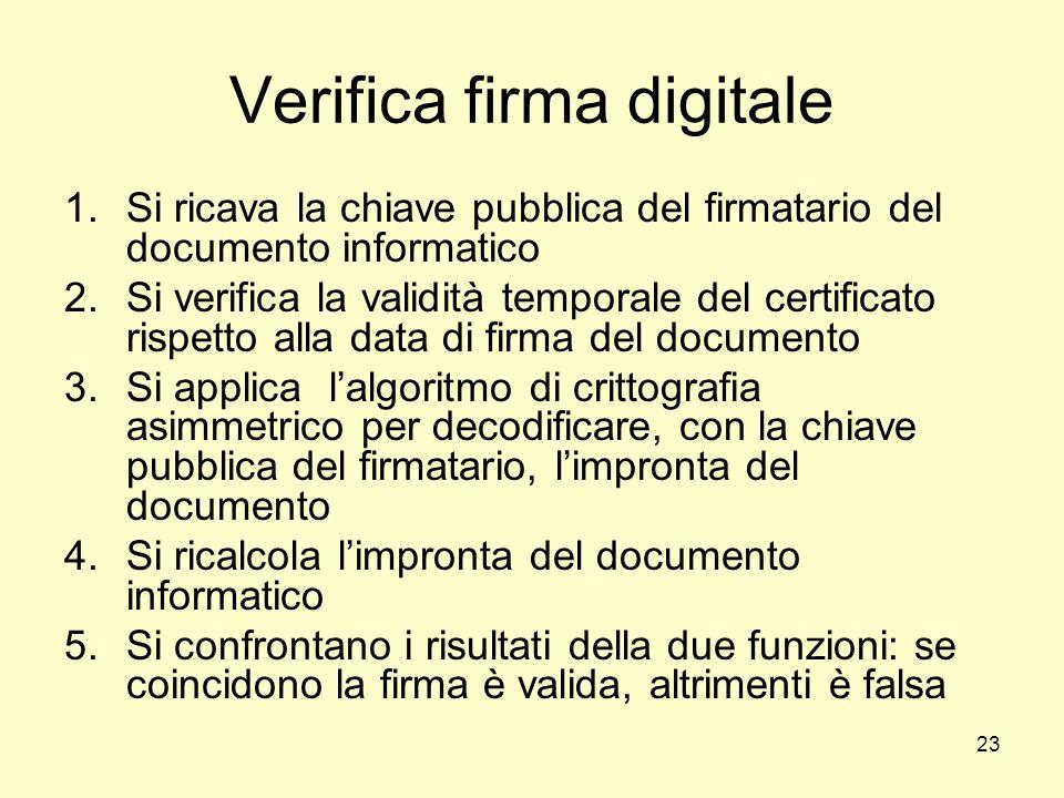 Verifica firma digitale