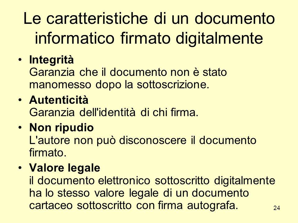 Le caratteristiche di un documento informatico firmato digitalmente