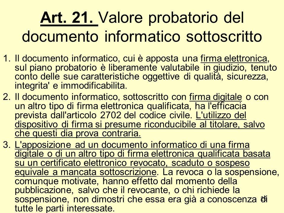 Art. 21. Valore probatorio del documento informatico sottoscritto