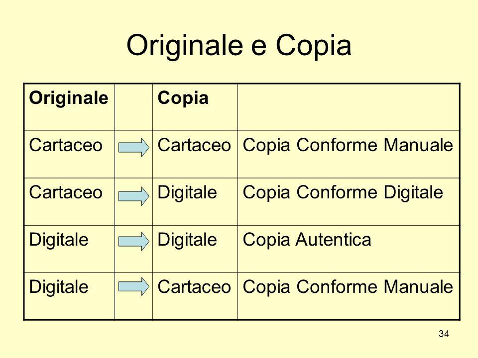 Originale e Copia Originale Copia Cartaceo Copia Conforme Manuale