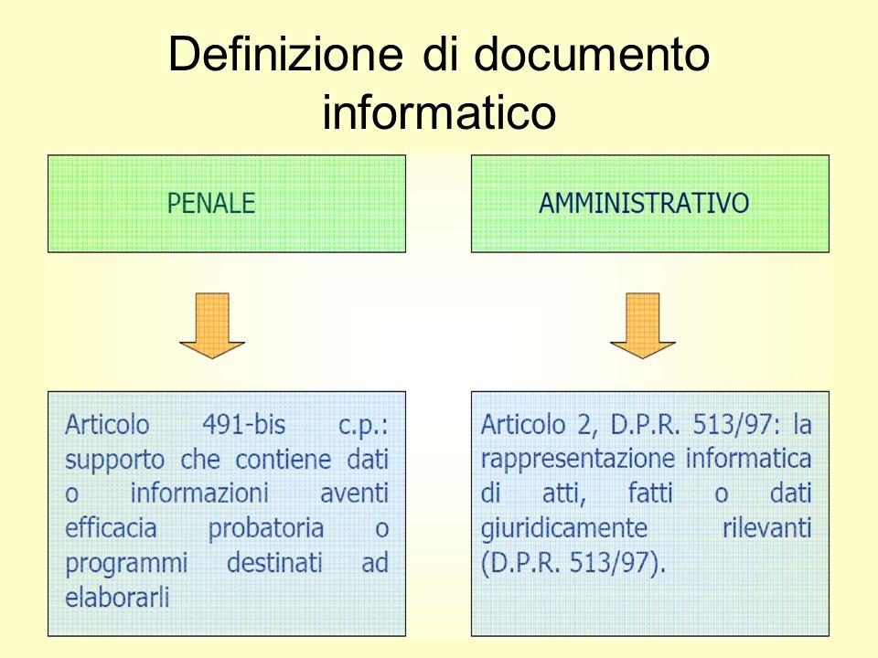Definizione di documento informatico