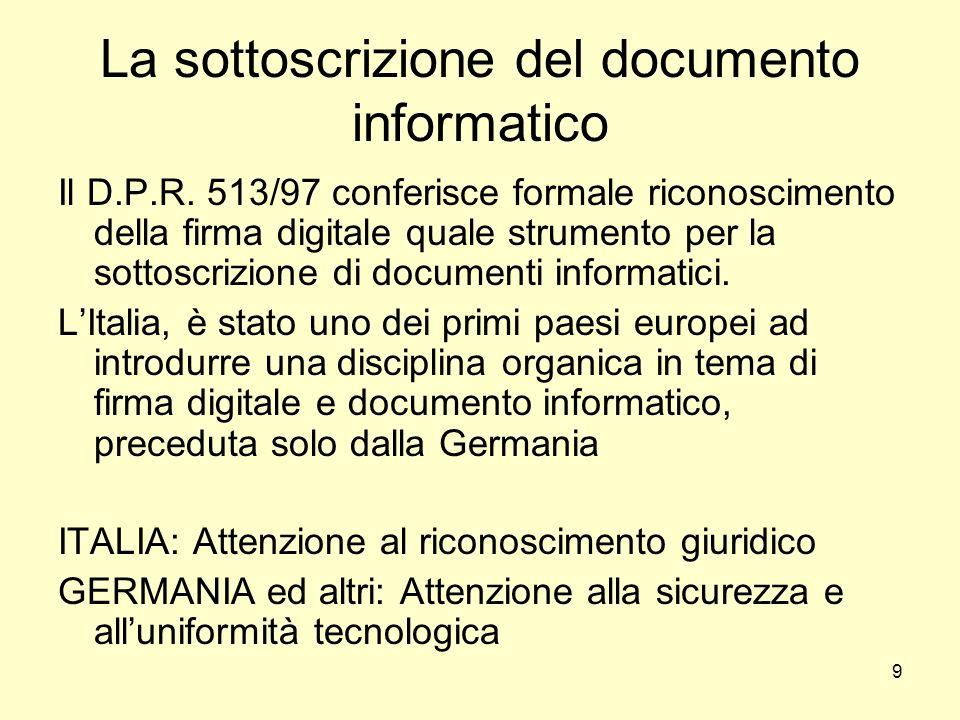 La sottoscrizione del documento informatico