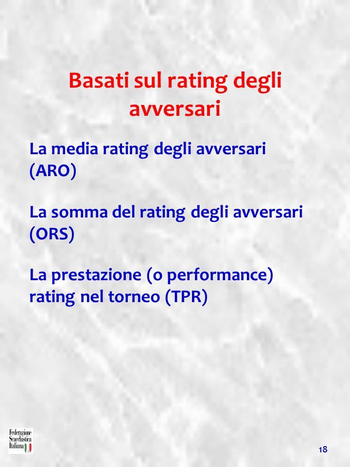 Basati sul rating degli avversari