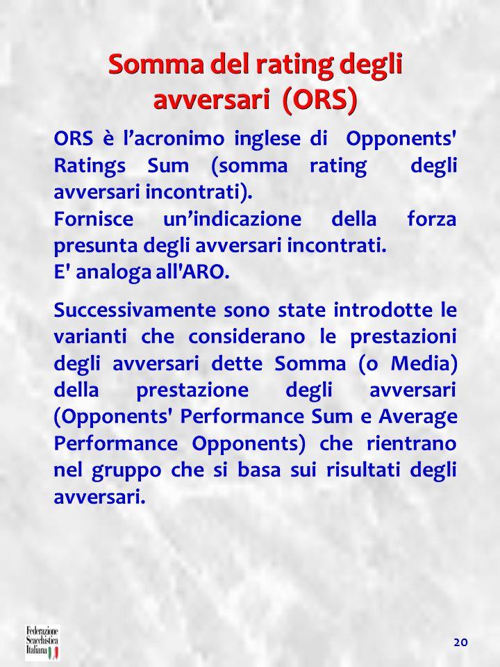 Somma del rating degli avversari (ORS)
