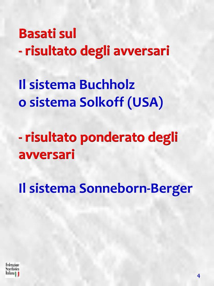 - risultato degli avversari Il sistema Buchholz