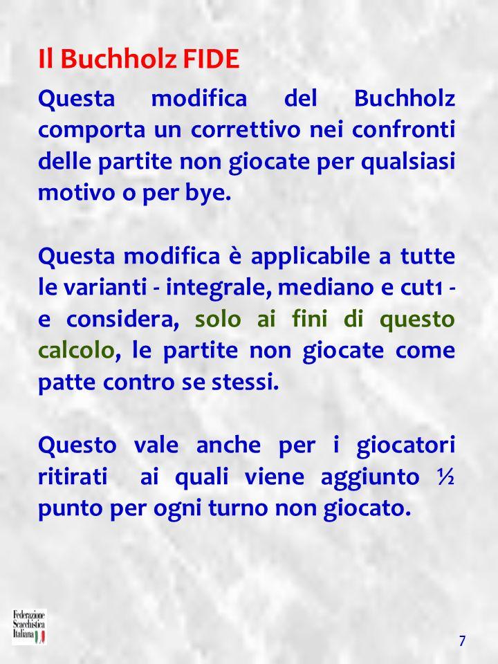Il Buchholz FIDE Questa modifica del Buchholz comporta un correttivo nei confronti delle partite non giocate per qualsiasi motivo o per bye.