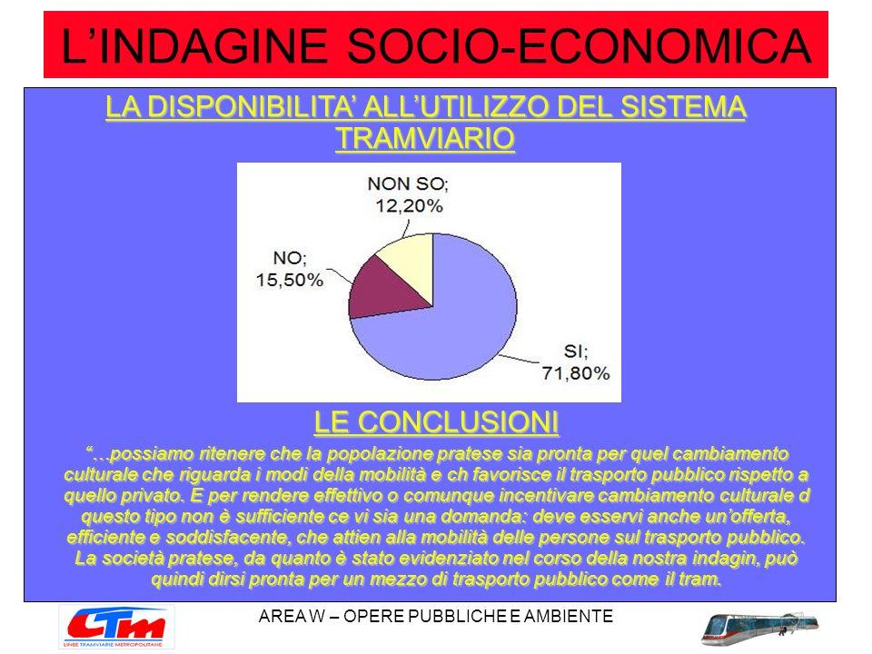 L'INDAGINE SOCIO-ECONOMICA
