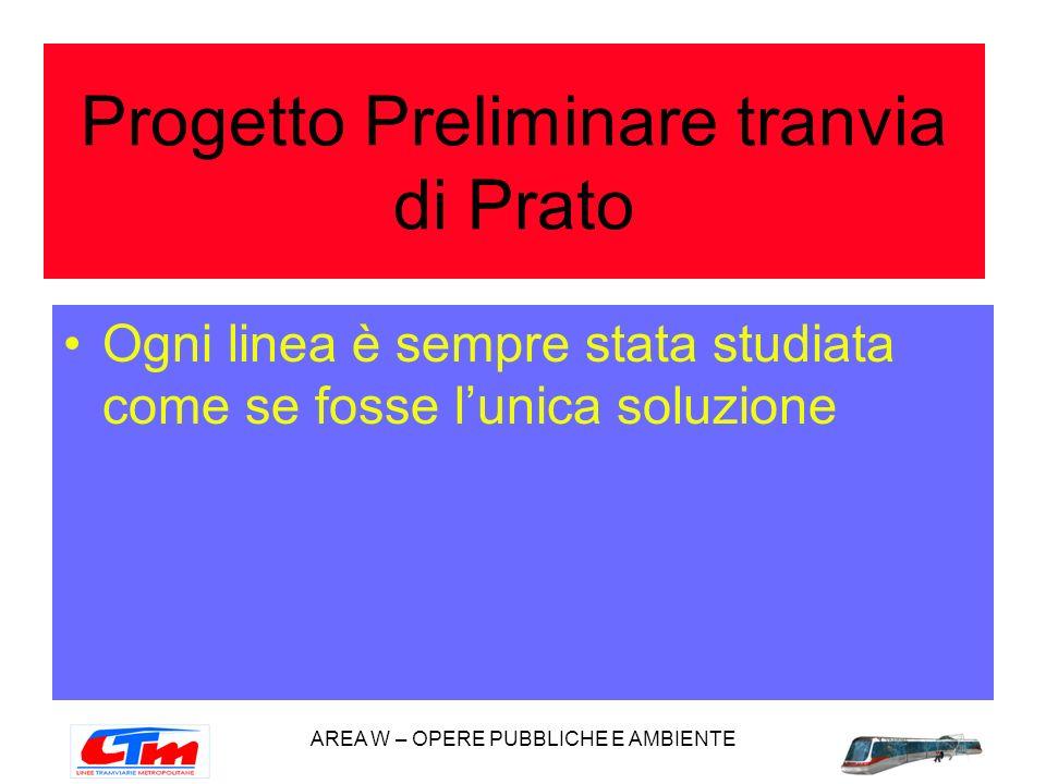 Progetto Preliminare tranvia di Prato