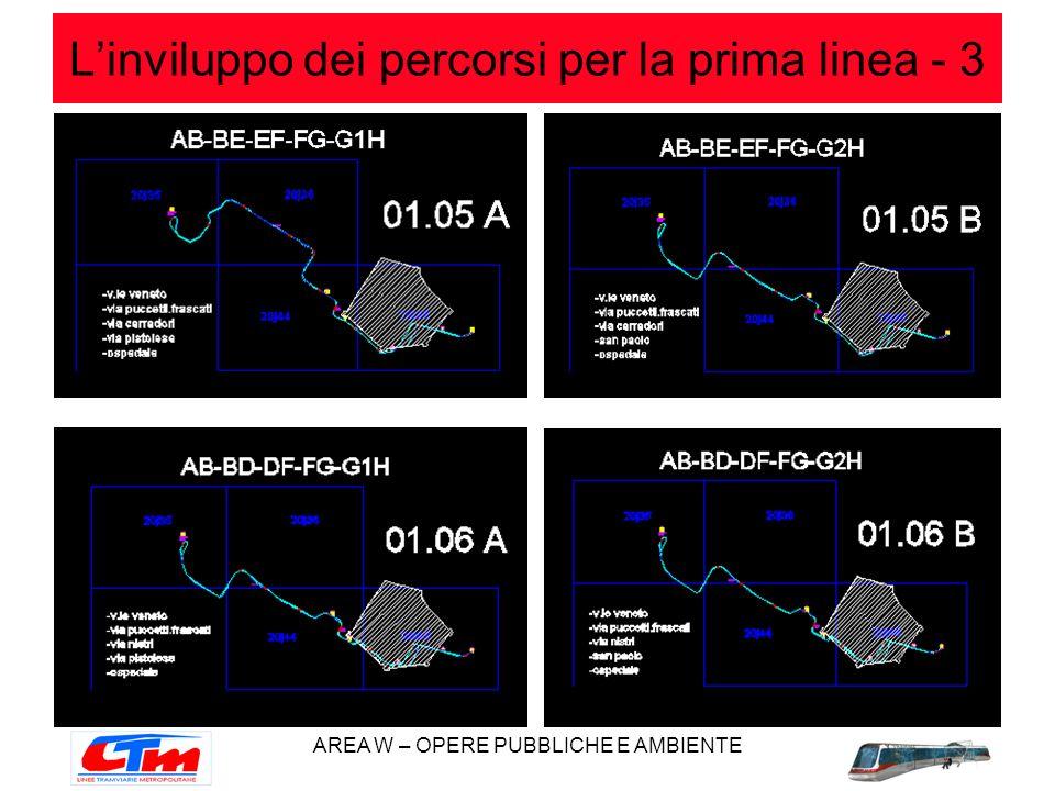 L'inviluppo dei percorsi per la prima linea - 3