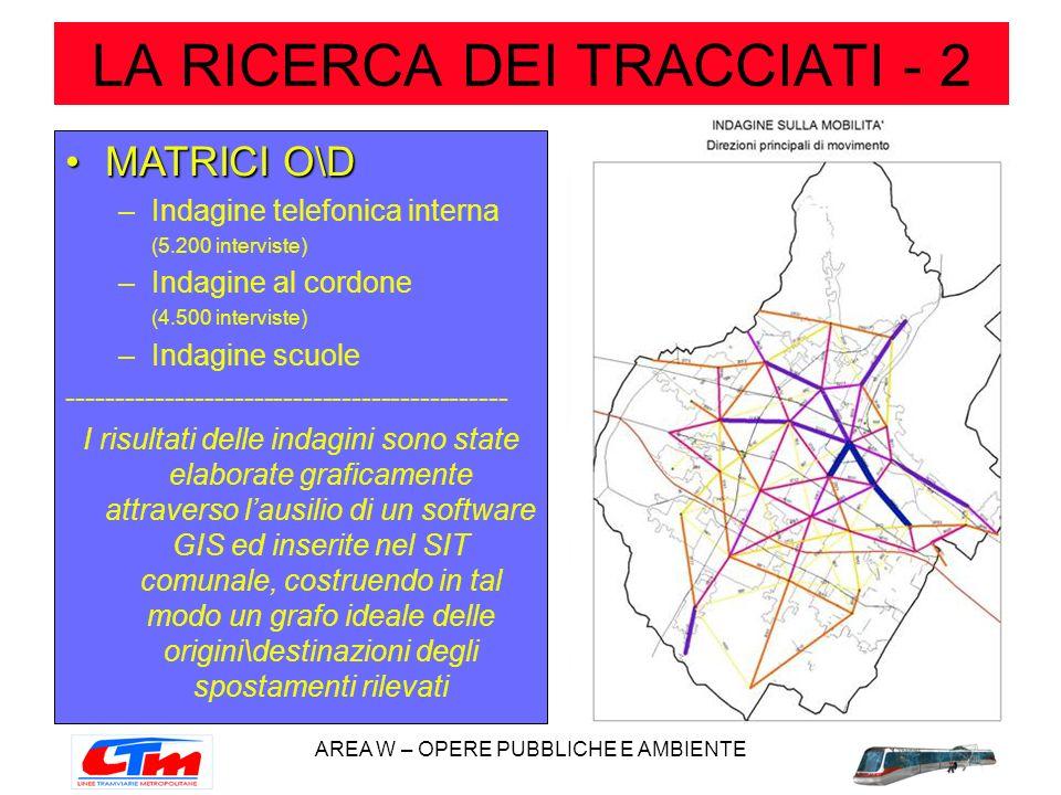 LA RICERCA DEI TRACCIATI - 2