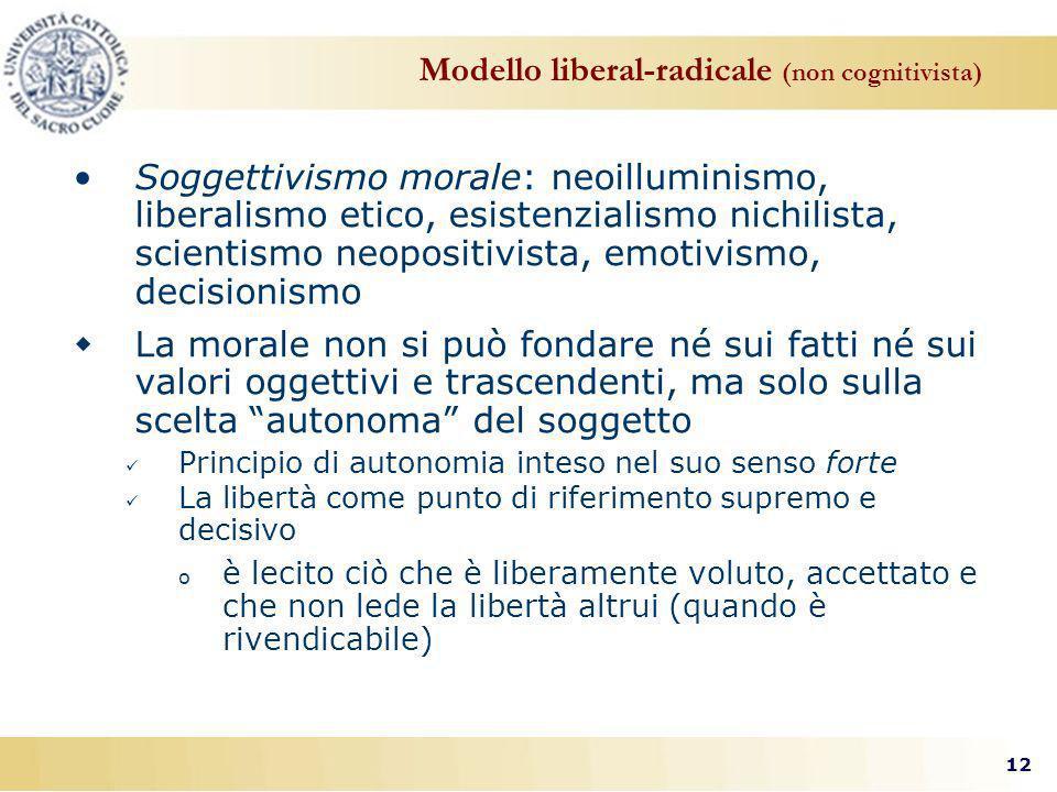 Modello liberal-radicale (non cognitivista)