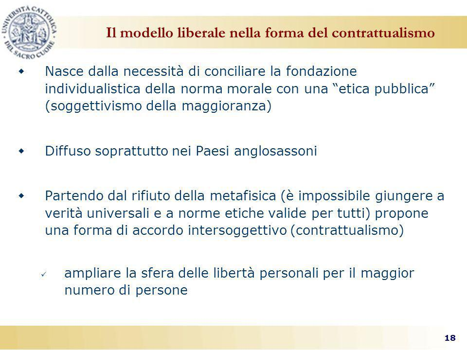 Il modello liberale nella forma del contrattualismo