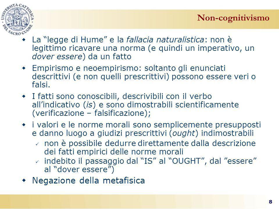 Non-cognitivismo Negazione della metafisica