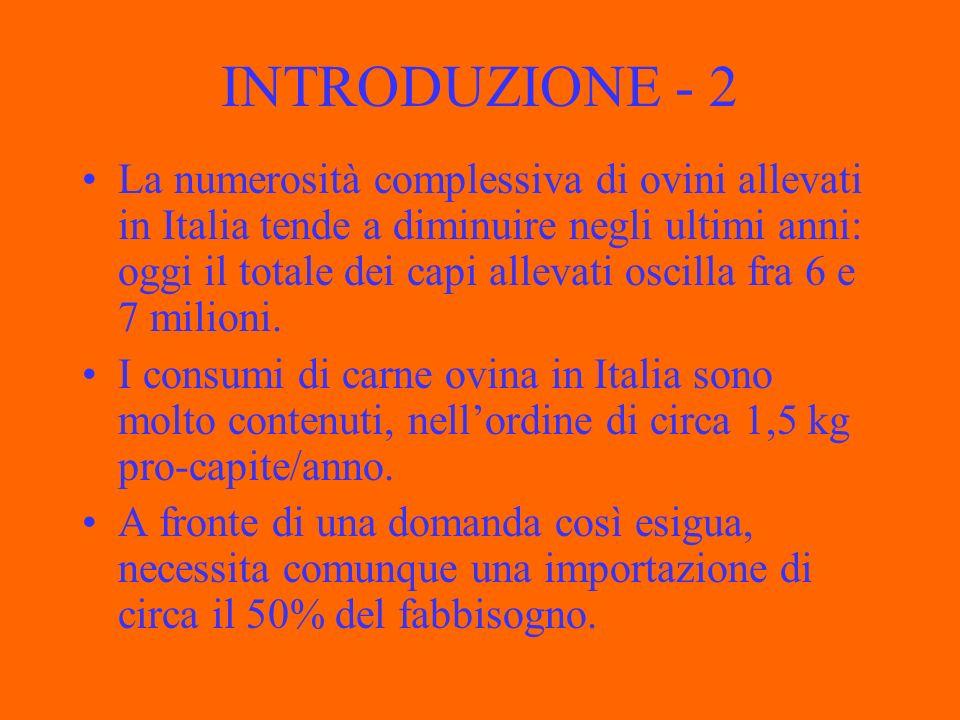 INTRODUZIONE - 2