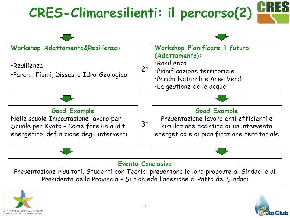 CRES-Climaresilienti: il percorso(2)