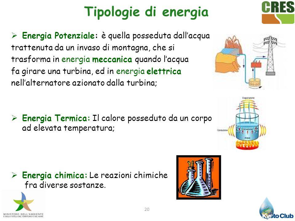 Tipologie di energia Energia Potenziale: è quella posseduta dall'acqua