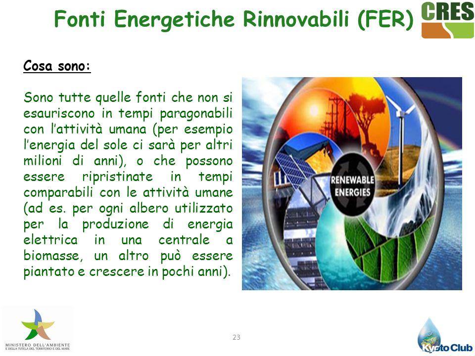 Fonti Energetiche Rinnovabili (FER)