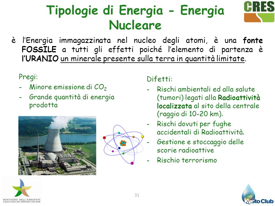 Tipologie di Energia - Energia Nucleare