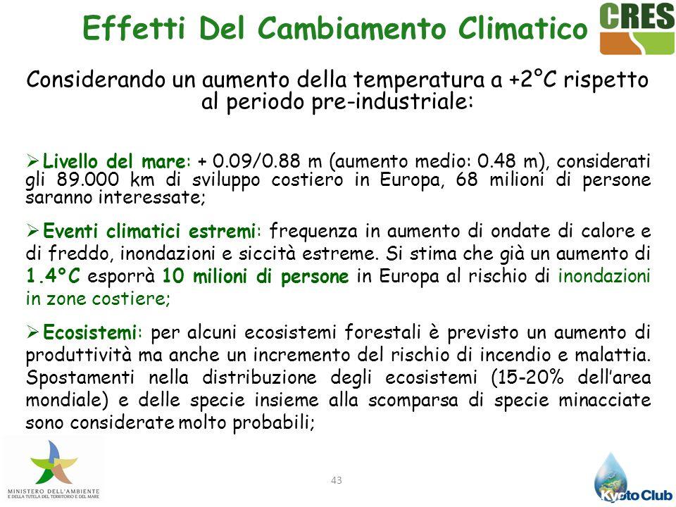 Effetti Del Cambiamento Climatico