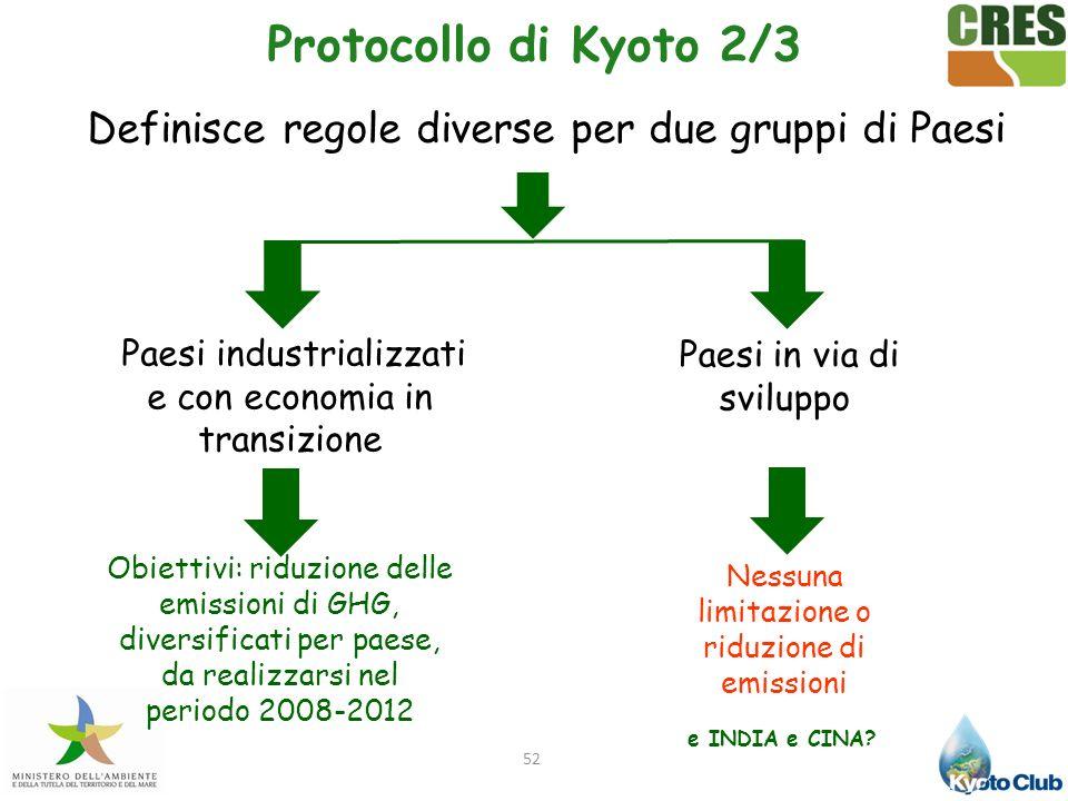 Protocollo di Kyoto 2/3 Definisce regole diverse per due gruppi di Paesi. Paesi industrializzati e con economia in transizione.