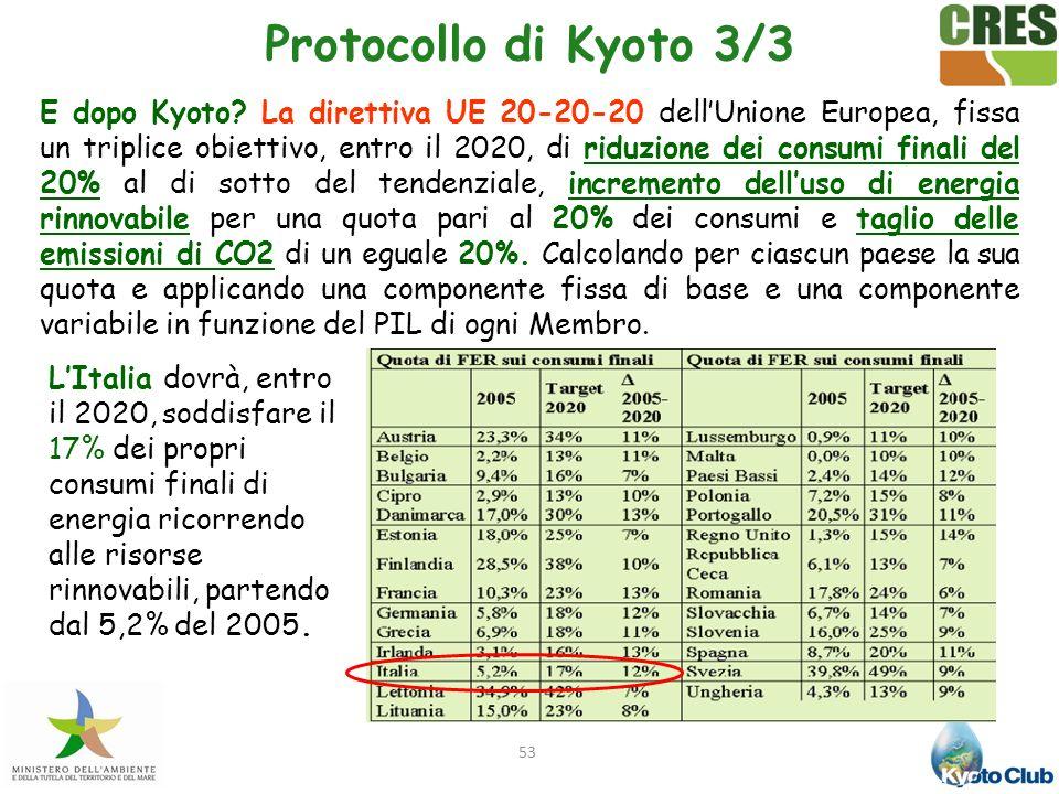 Protocollo di Kyoto 3/3
