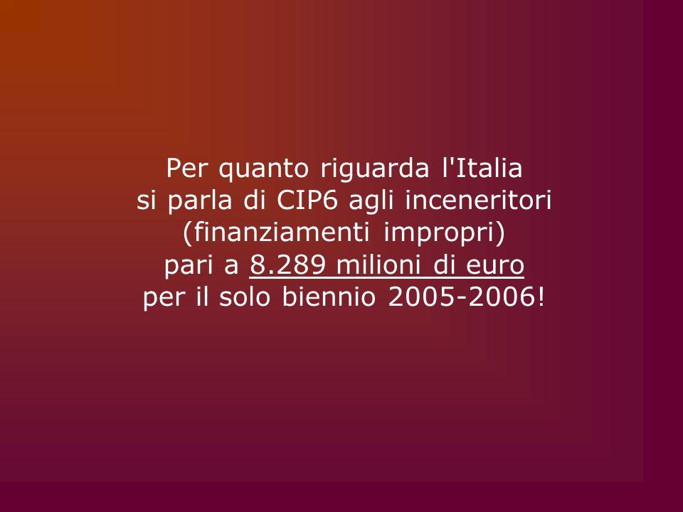 Per quanto riguarda l Italia si parla di CIP6 agli inceneritori