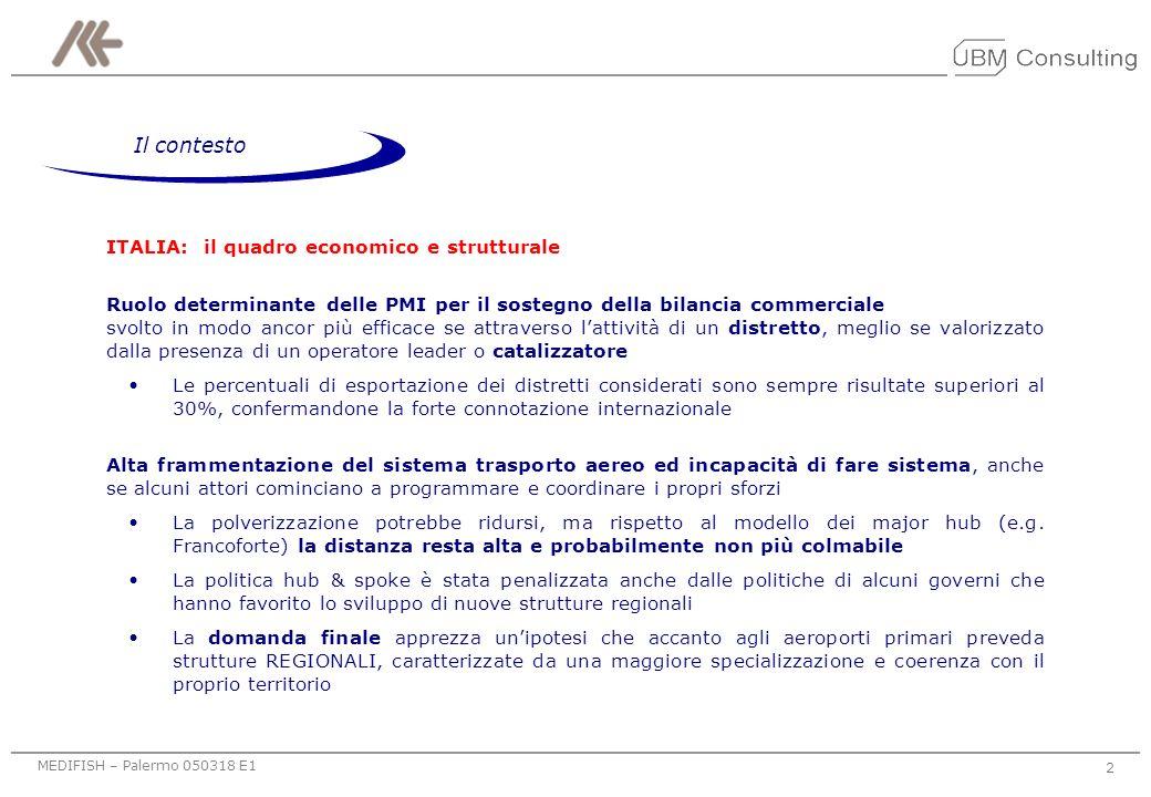 Il contesto ITALIA: il quadro economico e strutturale
