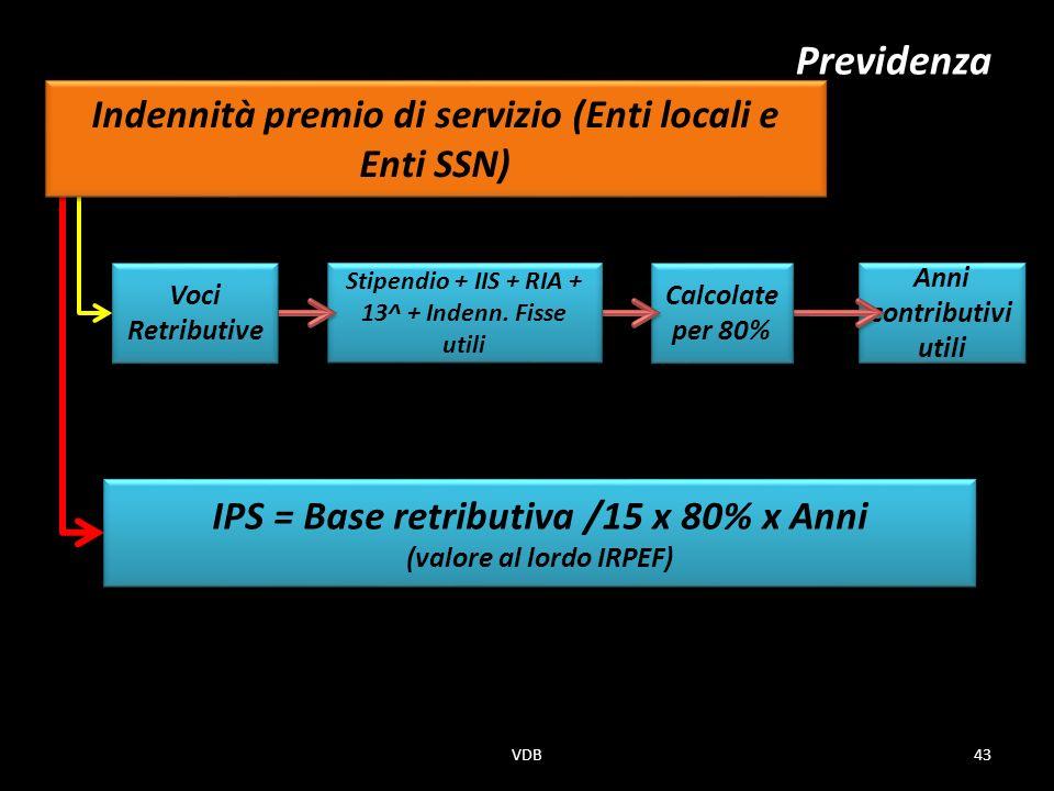 Previdenza Indennità premio di servizio (Enti locali e Enti SSN)