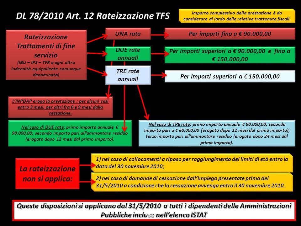 DL 78/2010 Art. 12 Rateizzazione TFS