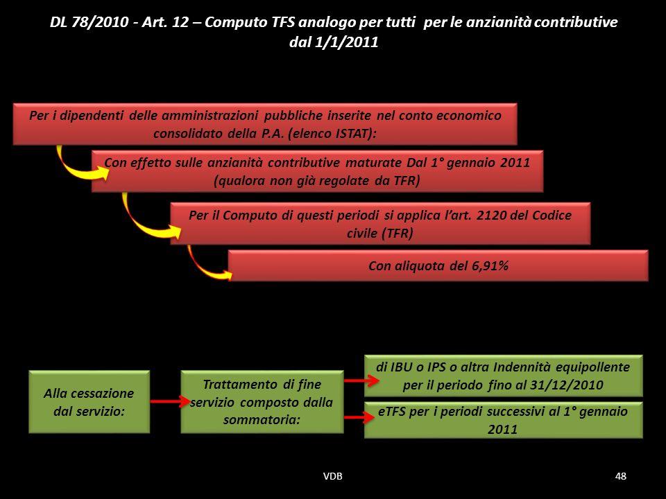 DL 78/2010 - Art. 12 – Computo TFS analogo per tutti per le anzianità contributive dal 1/1/2011